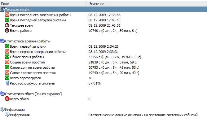 aida64 - главное окно программы - диагностическая информация - скриншот 2