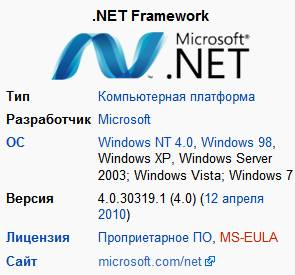 Windows NET Framework - логотип
