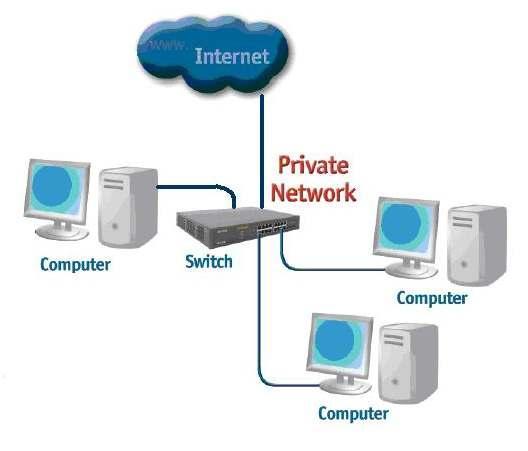 сеть локальная