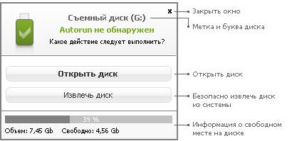 antirun - защита от вирусов с flash