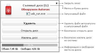 защита от вирусов с внешних носителей (antirun)