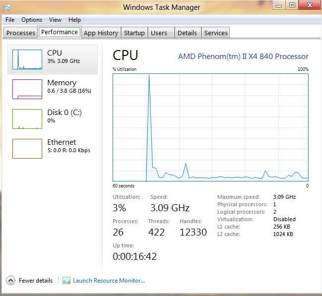 диспетчер задач - график производительности, windows8