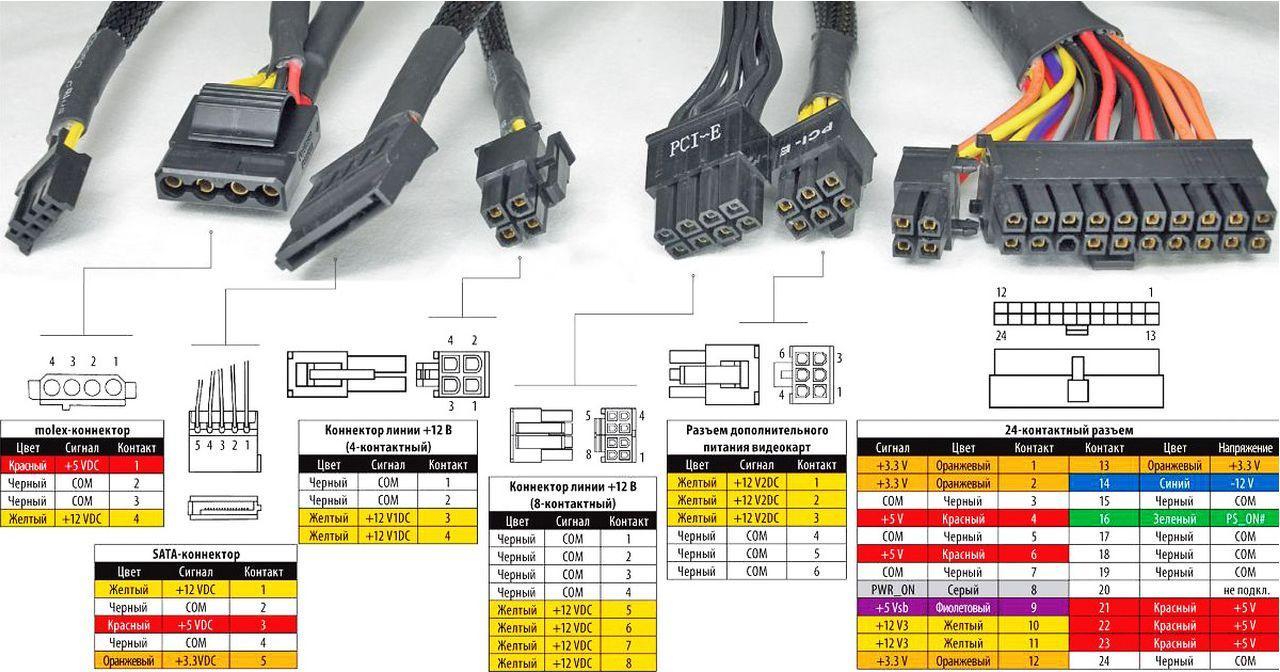 Сетевое зарядное устройство Prime Line 2318 USB Type-C 2.1A черный
