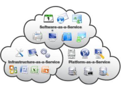 облачные технологии - пример