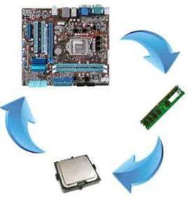 Схема - материнка-процессор-память - как выбрать оперативную память - скриншот 1