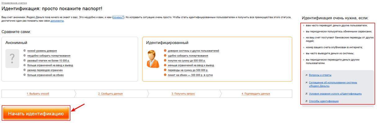 Процесс идентификации в системе Яндекс Деньги