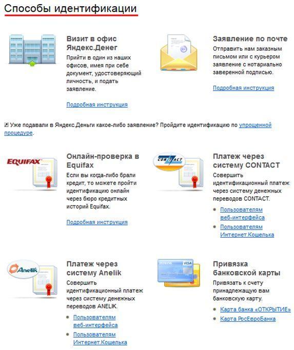 Яндекс Деньги - Способы идентификации