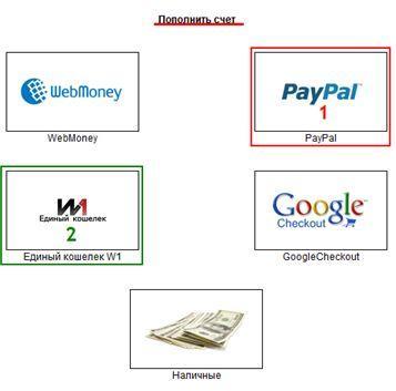 Buy Now - варианты пополнения счета