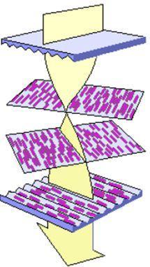 Изменение плоскости направления жидких кристаллов, под напряжением
