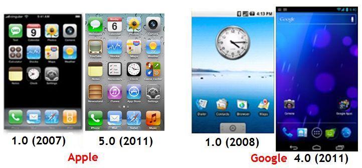 Изменения в интерфейсе ОC Apple и Google