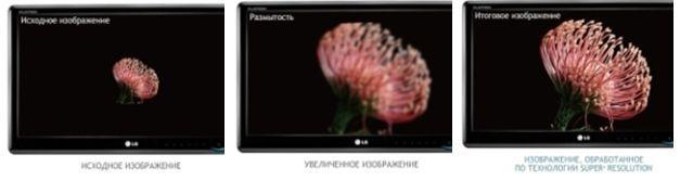 Технология улучшения изображения Super Resolution