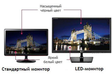 Стандартный и LEDмонитор, сравнение изображения