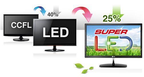 Энергопотребелние LED монитора