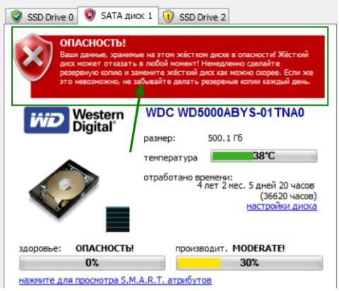 Hddlife, угроза безопасности жесткого диска