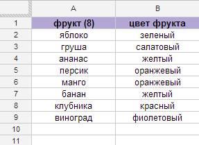 список значений