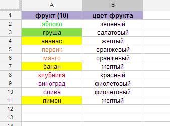 результат -  Google Docs, Google Drive, Google Scripts: как писать скрипты, макросы и код - скриншот 7