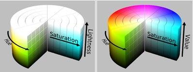 HSL и HSV модели 3D
