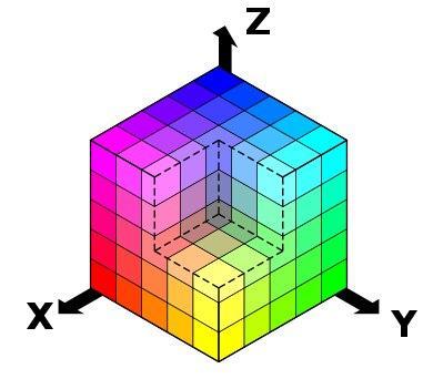 Цветовая модель RGB  - скриншот 2