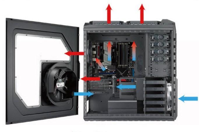 Циркуляция воздуха в корпусе - как выбрать корпус скриншот 4