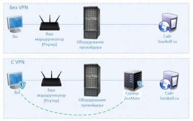 Схема работы с VPN ZenMate - скриншот 4
