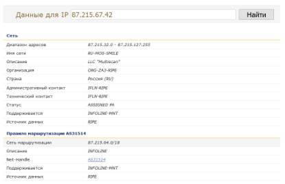 Данные об IP адресе