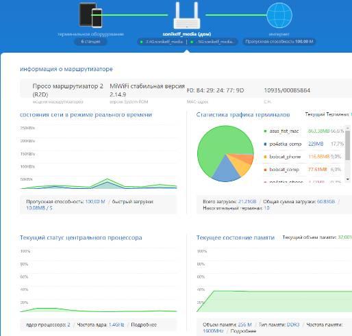 обзор роутера - XiaoMi Mi WiFi Router [1Tb] (R2D) - использование и настройка - скриншот 5