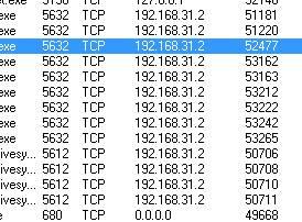TCPView - IP-шники и соединения