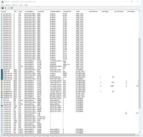 TCPView - мониторинг сетевой активности, главное окно программы