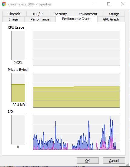 смотрим процессы Windows - Process Explorer - потребление процессом ресурсов компьютера - скриншот 6