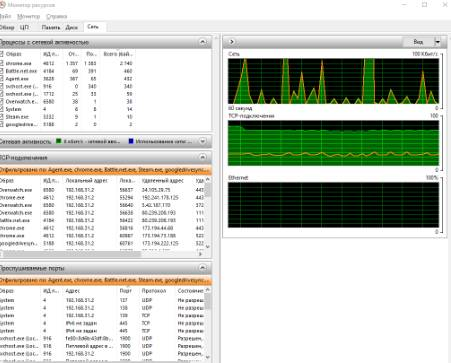монитор ресурсов Windows - анализ сетевого стека системы