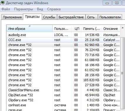 потребление памяти Chrome
