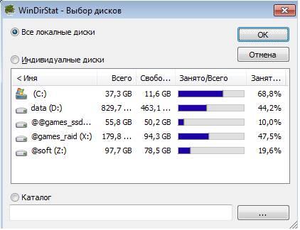 Windirstat - сканирование дисков и размеры файлов