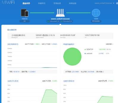 главная страница iaomi Mi WiFi Router 3 со статистикой