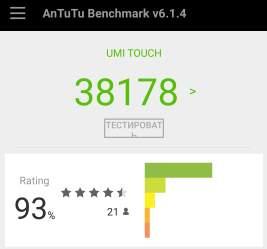 очки в тесте AnTuTu Benchmark - обзор UMI TOUCH 4G Phablet - скриншот 15