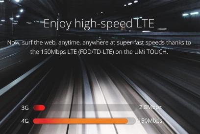 мощность антенны - обзор UMI TOUCH 4G Phablet - скриншот 14