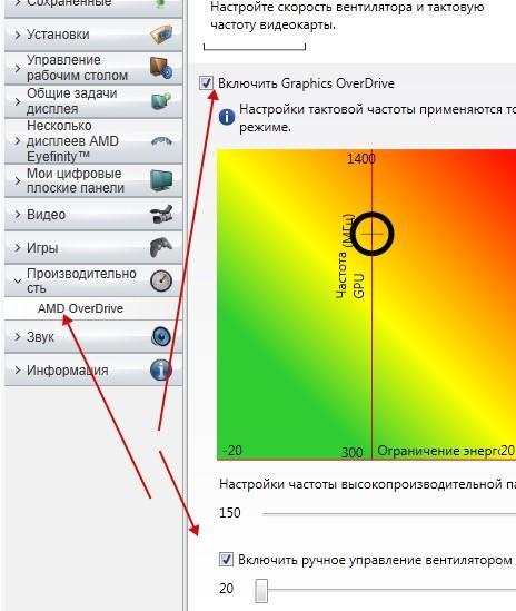 управление скоростью вентилятора AMD OverDrive