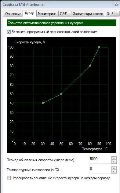 управление кулером через MSI Afterburner