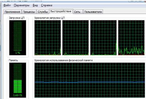диспетчер задач Windows - как ускорить процессор - скриншот 5