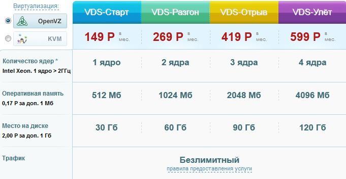 firstVDS тарифы
