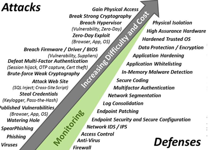 Памятка по разновидностям фишинга и не только - прогрессия кибер атак, скриншот 2