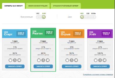 тарифы FirstVDS - пример как выбрать хостинг - скриншот 2
