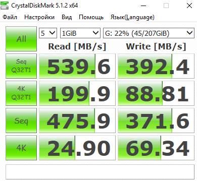 обзор kingdian M280 - характеристики SSD