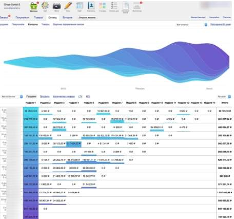 обзор webasyst - возможности - скриншот 2