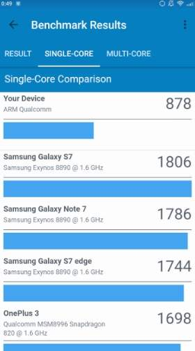 данные и тесты из бенчмарка для Redmi 4 Prime - скриншот 3
