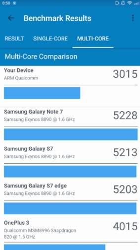 данные и тесты из бенчмарка для Redmi 4 Prime - скриншот 4