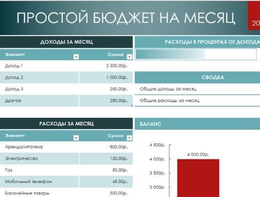 шаблоны microsoft office для ведения бюджета, задач и пр - скриншот 2