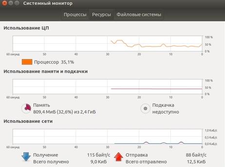 Что такое графические оболочки в Linux - скриншот 9