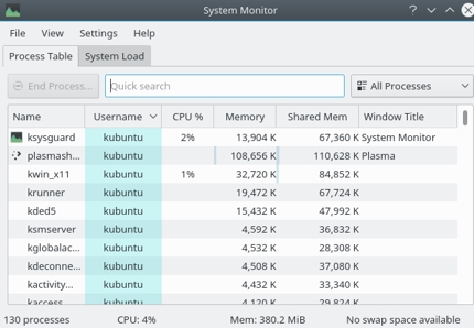 Что такое графические оболочки в Linux - скриншот 11