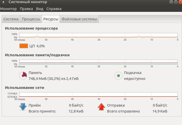 Что такое графические оболочки в Linux - скриншот 14