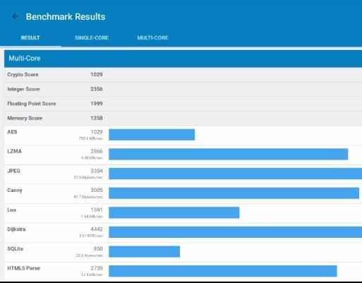 обзор Onda oBook 20 Plus - тестирование производительности - бенчмарк - скриншот 7